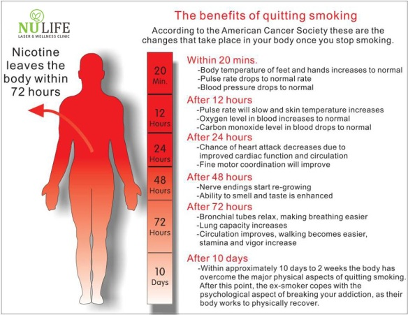 Nulife Laser Stop Smoking Program