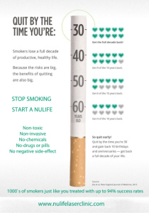 Quit stop smoking laser Oakville